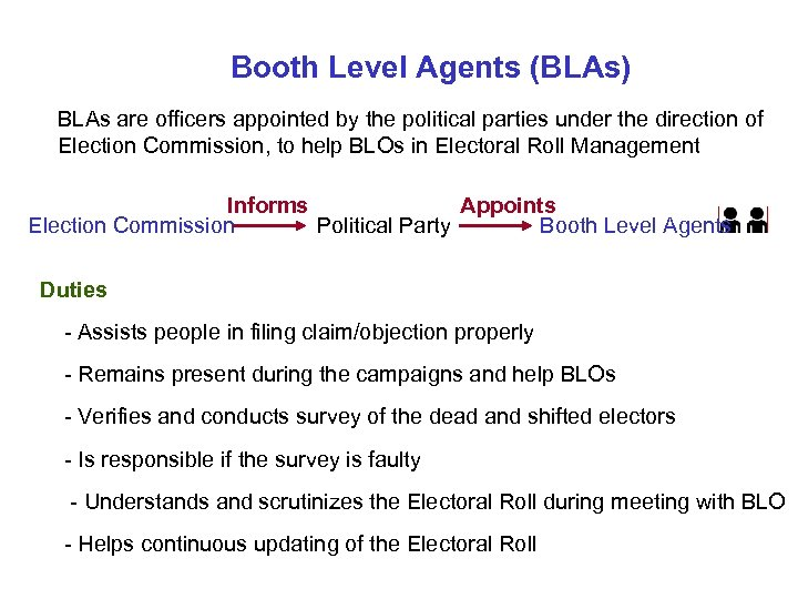 Booth Level Agents (BLAs) BLAs are officers appointed by the political parties under the