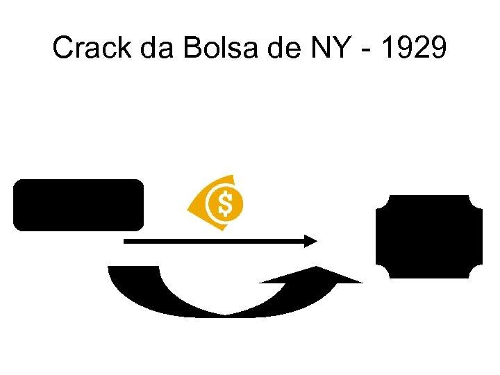 Crack da Bolsa de NY - 1929