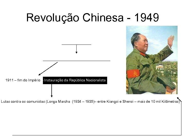 Revolução Chinesa - 1949 1911 – fim do Império – Instauração da República Nacionalista
