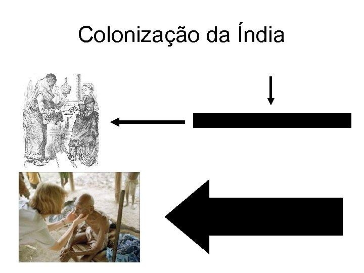 Colonização da Índia