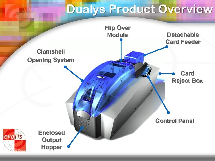 Dualys Product Overview Flip Over Module Detachable Card Feeder Clamshell Opening System Card Reject