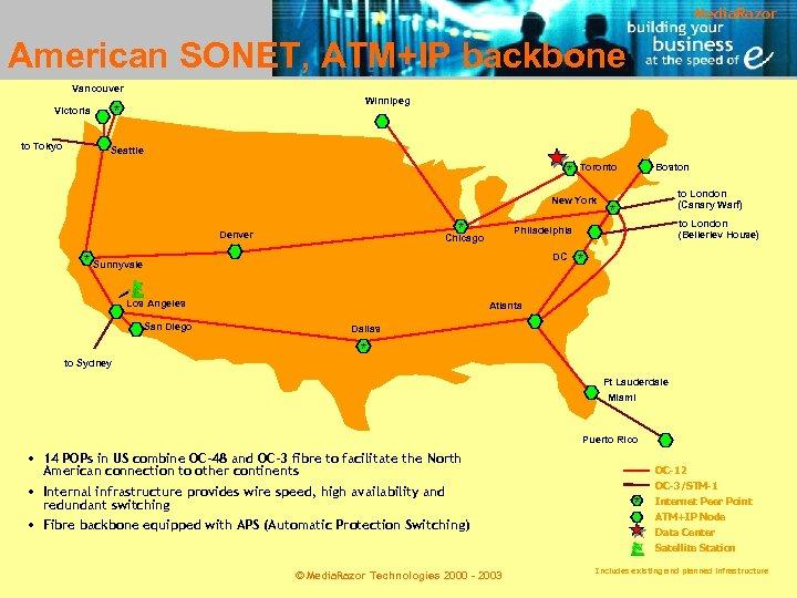 Media. Razor American SONET, ATM+IP backbone Vancouver to Tokyo Winnipeg * Victoria Seattle *