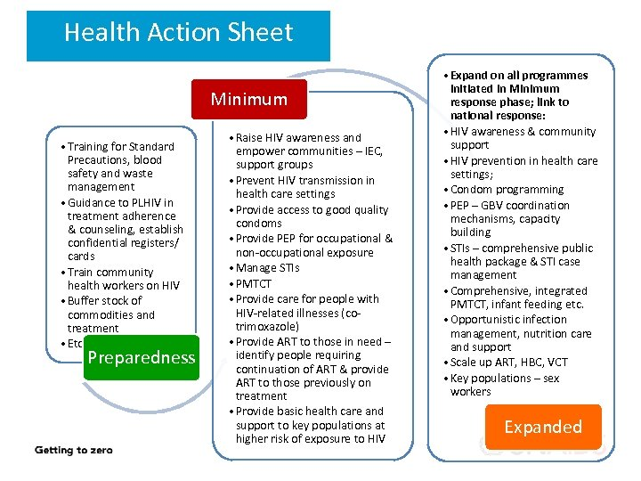 Health Action Sheet Minimum • Training for Standard Precautions, blood safety and waste management