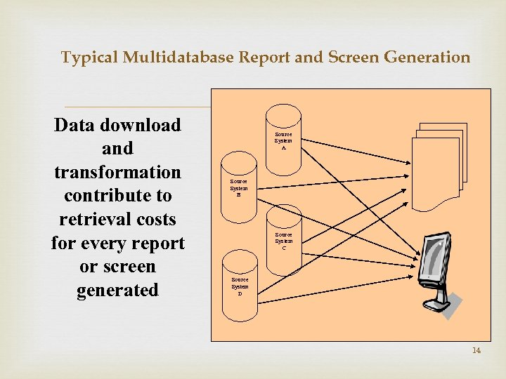 Typical Multidatabase Report and Screen Generation Data download and transformation contribute to retrieval costs