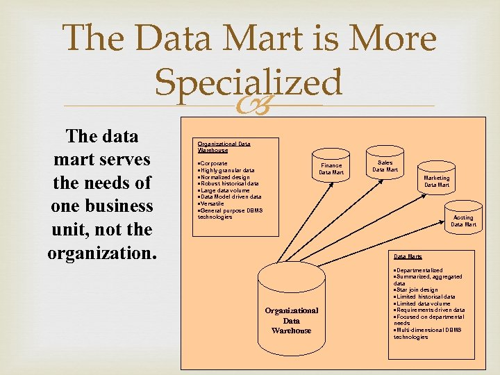 The Data Mart is More Specialized The data mart serves the needs of one