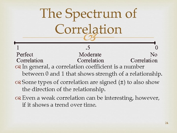 The Spectrum of Correlation 1. 5 0 Perfect Moderate No Correlation In general, a