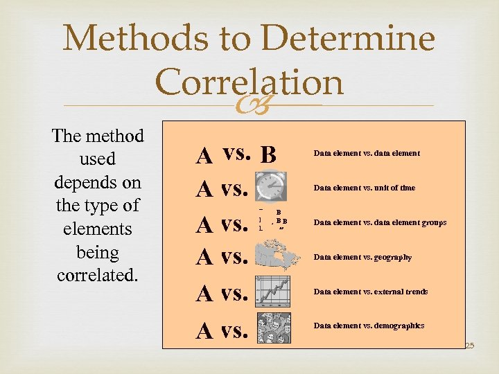 Methods to Determine Correlation The method used depends on the type of elements being