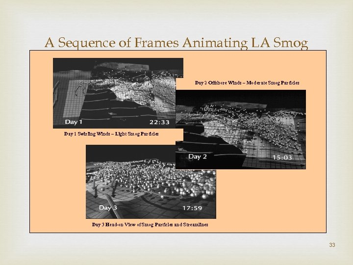 A Sequence of Frames Animating LA Smog Day 2 Offshore Winds – Moderate Smog