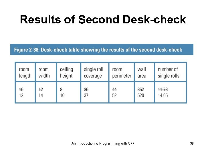 Results of Second Desk-check An Introduction to Programming with C++ 39