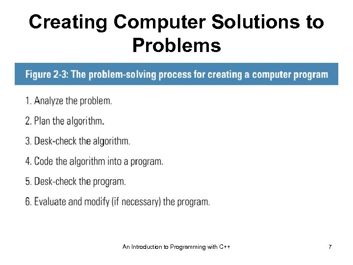 Creating Computer Solutions to Problems An Introduction to Programming with C++ 7