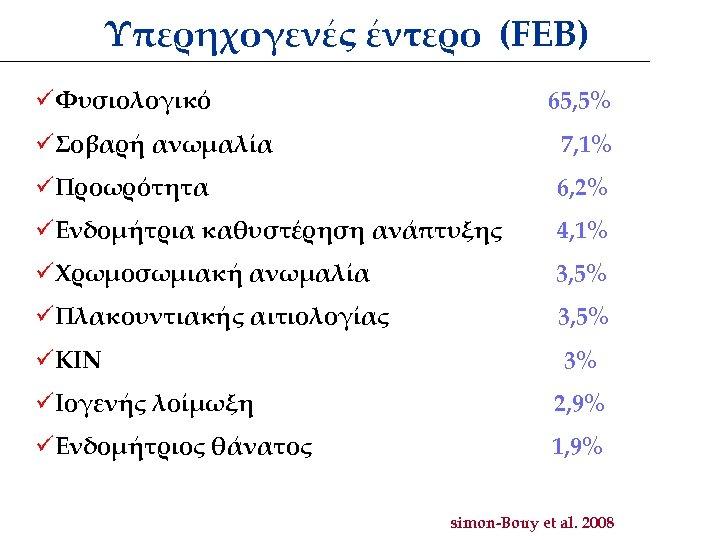 Υπερηχογενές έντερο (FEB) üΦυσιολογικό 65, 5% üΣοβαρή ανωμαλία 7, 1% üΠροωρότητα 6, 2% üΕνδομήτρια