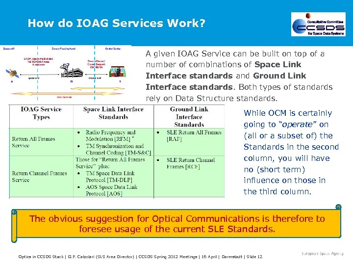How do IOAG Services Work? A given IOAG Service can be built on top