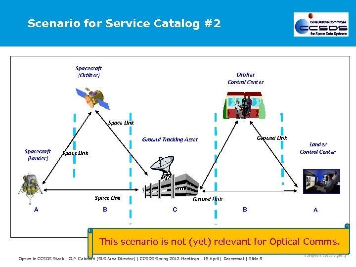 Scenario for Service Catalog #2 Spacecraft (Orbiter) Orbiter Control Center Space Link Ground Tracking