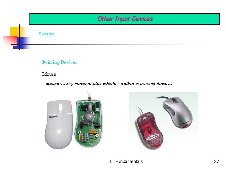 Other Input Devices Sensors Pointing Devices Mouse measures x-y moveent plus whether button is