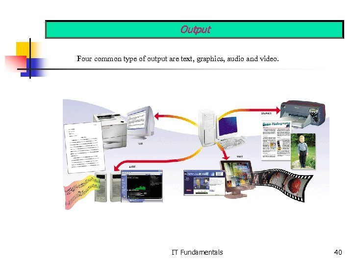 Output Four common type of output are text, graphics, audio and video. IT Fundamentals