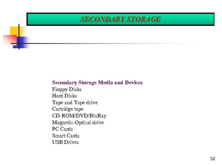 SECONDARY STORAGE Secondary Storage Media and Devices Floppy Disks Hard Disks Tape and Tape
