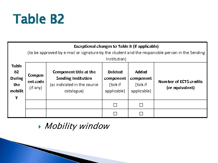 Table B 2 Exceptional changes to Table B (if applicable) (to be approved by