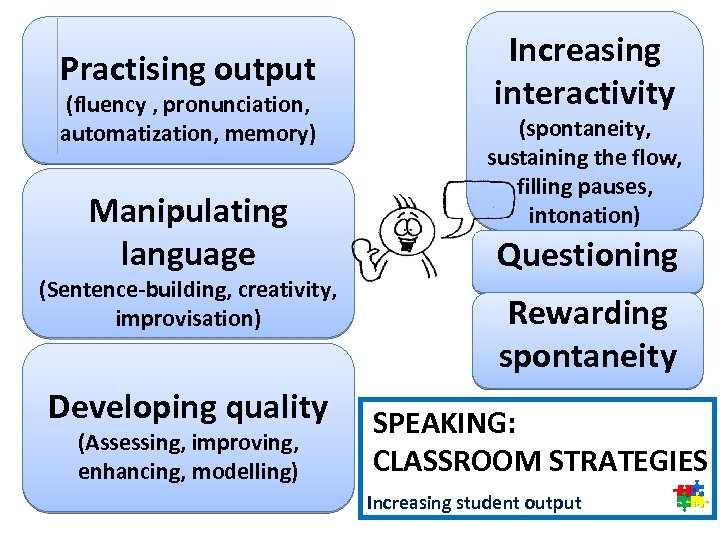 Practising output (fluency , pronunciation, automatization, memory) Manipulating language (Sentence-building, creativity, improvisation) Developing quality