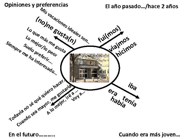 Opiniones y preferencias M is v )ne ac ion es gu idea qu sta