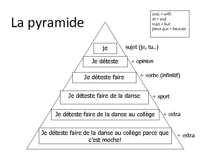 avec = with et = and mais = but parce que = because La