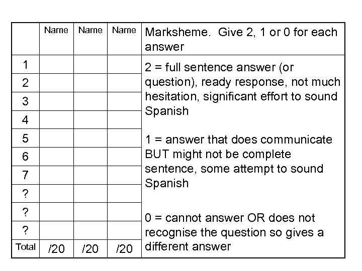 Name 1 2 = full sentence answer (or question), ready response, not much hesitation,