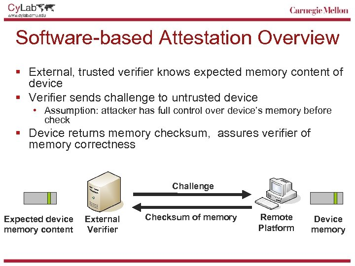 Software-based Attestation Overview § External, trusted verifier knows expected memory content of device §