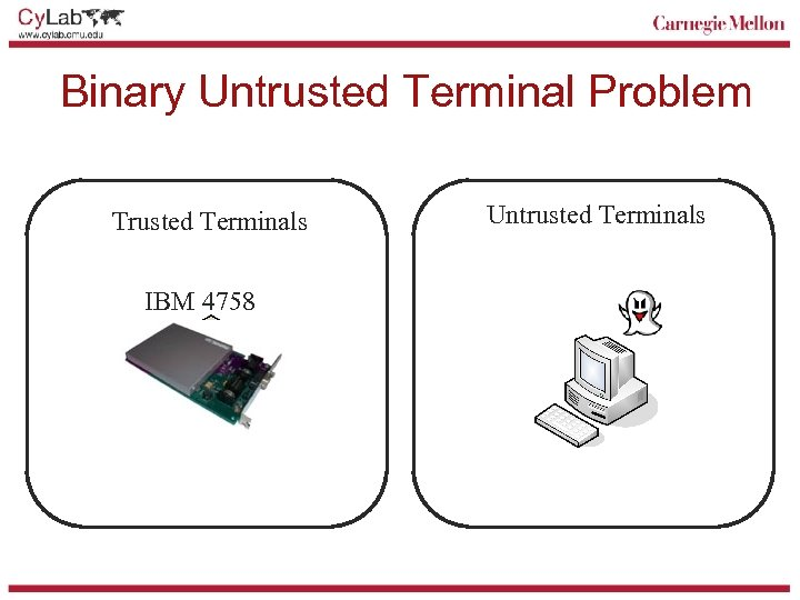 Binary Untrusted Terminal Problem Trusted Terminals IBM 4758 Untrusted Terminals