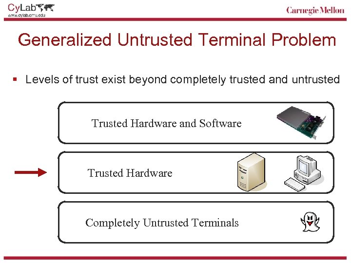 Generalized Untrusted Terminal Problem § Levels of trust exist beyond completely trusted and untrusted
