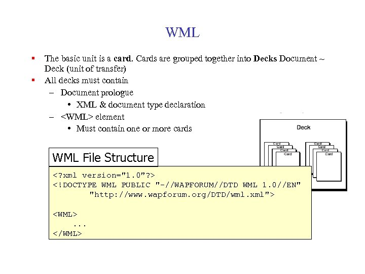 WML § § The basic unit is a card. Cards are grouped together into