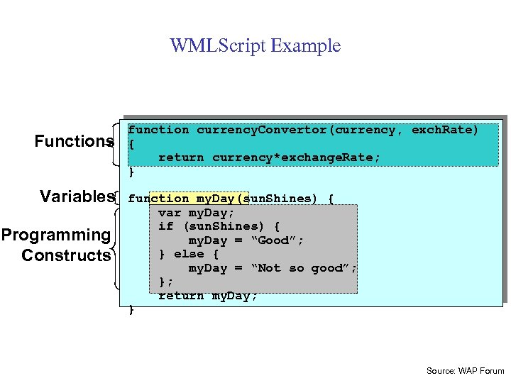 WMLScript Example Functions Variables Programming Constructs function currency. Convertor(currency, exch. Rate) { return currency*exchange.