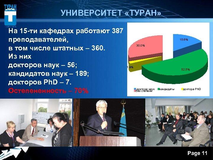 УНИВЕРСИТЕТ «ТУРАН» На 15 -ти кафедрах работают 387 преподавателей, в том числе штатных
