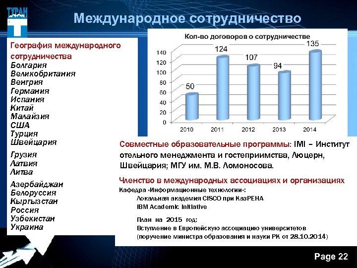 Международное сотрудничество География международного сотрудничества Болгария Великобритания Венгрия Германия Испания Китай Малайзия США