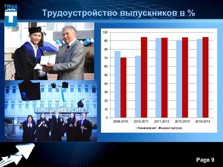 Трудоустройство выпускников в % 100 90 80 70 60 50 40 30 20 10