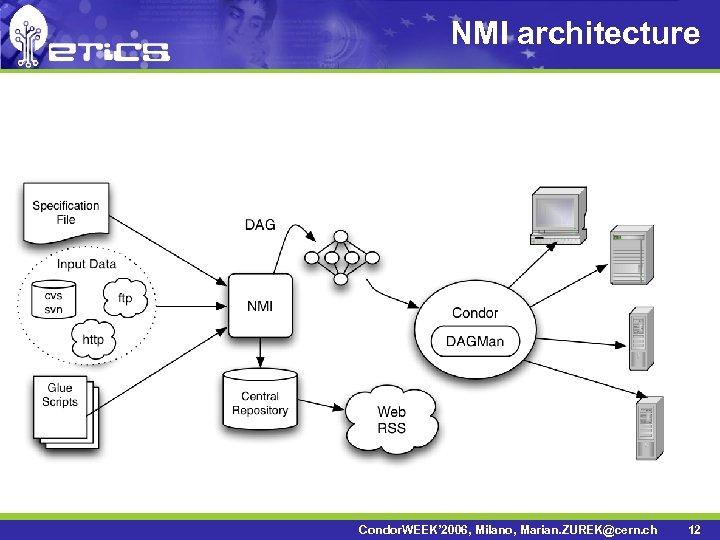 NMI architecture Condor. WEEK' 2006, Milano, Marian. ZUREK@cern. ch 12