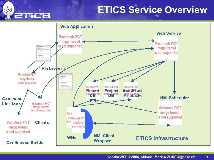 ETICS Service Overview Web Application Web Service Via browser Report DB Command. Line tools