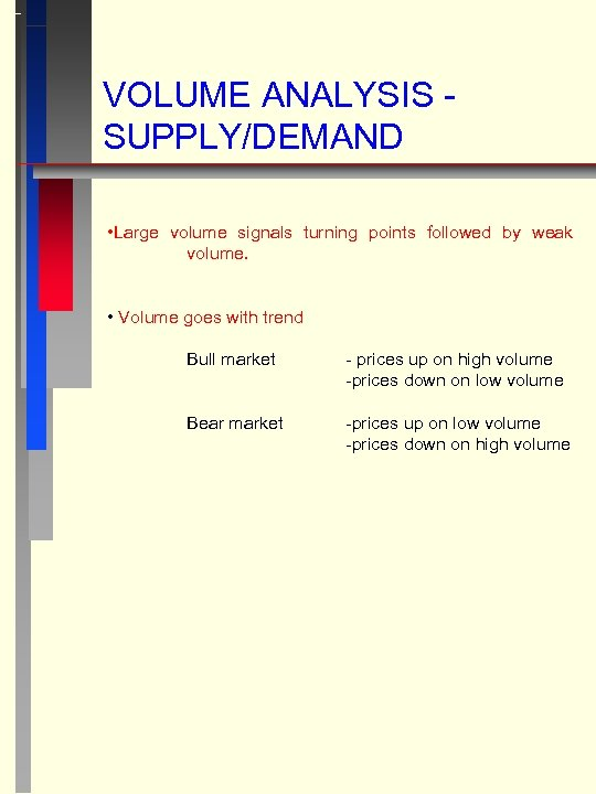 VOLUME ANALYSIS SUPPLY/DEMAND • Large volume signals turning points followed by weak volume. •