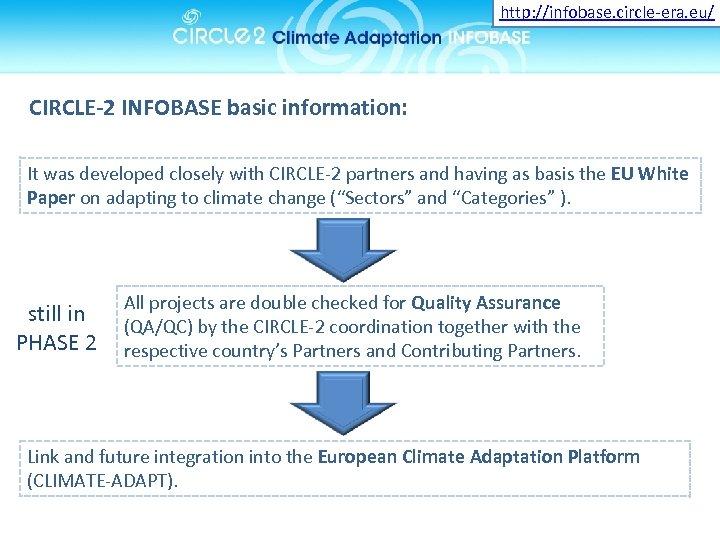 http: //infobase. circle-era. eu/ CIRCLE-2 INFOBASE basic information: It was developed closely with CIRCLE-2