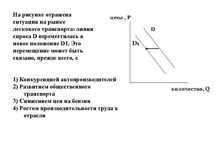 На рисунке отражена ситуация на рынке легкового транспорта: линия спроса D переместилась в новое