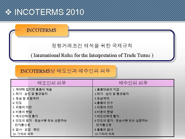 v INCOTERMS 2010 INCOTERMS 정형거래조건 해석을 위한 국제규칙 ( International Rules for the Interpretation