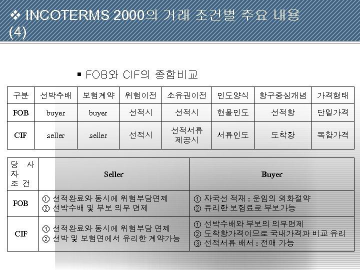 v INCOTERMS 2000의 거래 조건별 주요 내용 (4) § FOB와 CIF의 종합비교 구분 선박수배