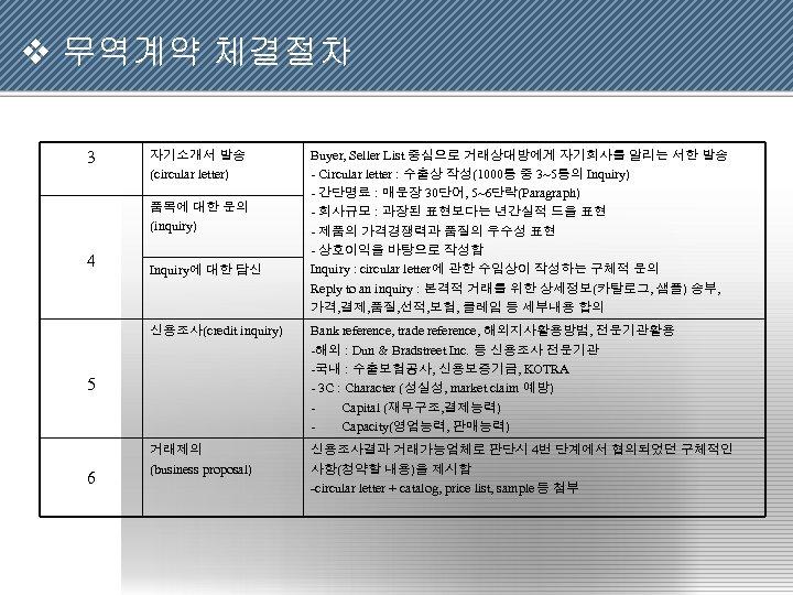 v 무역계약 체결절차 3 자기소개서 발송 (circular letter) 품목에 대한 문의 (inquiry) 4 Inquiry에