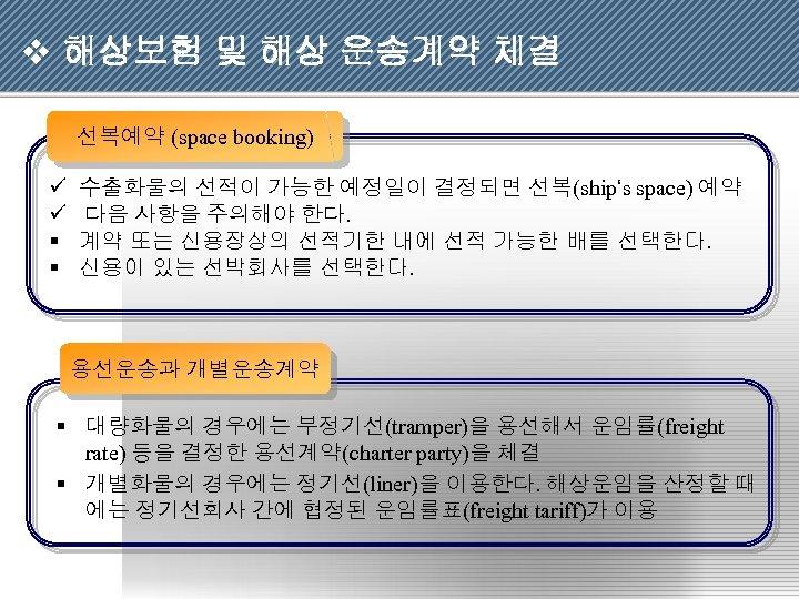 v 해상보험 및 해상 운송계약 체결 선복예약 (space booking) ü ü § § 수출화물의