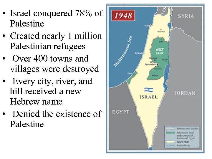 • Israel conquered 78% of Palestine • Created nearly 1 million Palestinian refugees