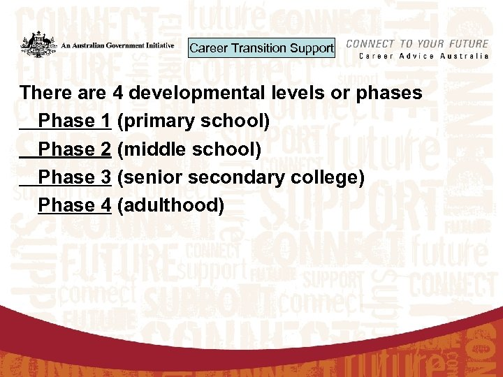 Career Transition Support There are 4 developmental levels or phases Phase 1 (primary school)