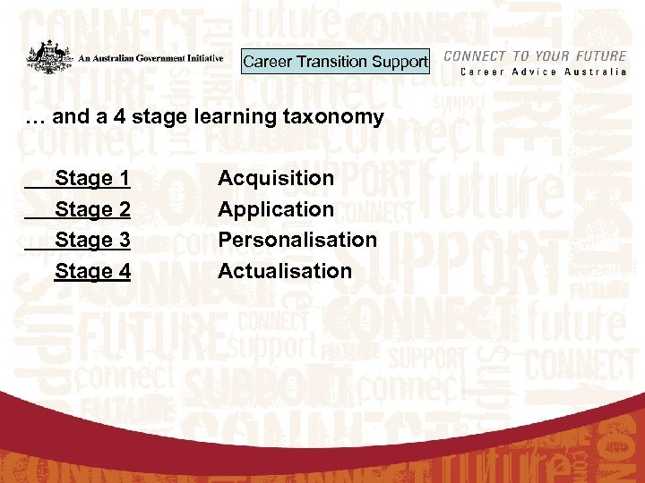 Career Transition Support … and a 4 stage learning taxonomy Stage 1 Stage 2