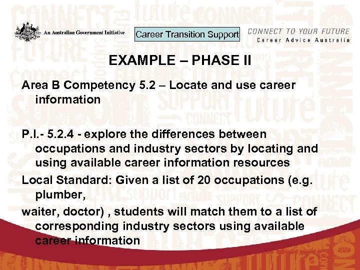Career Transition Support EXAMPLE – PHASE II Area B Competency 5. 2 – Locate