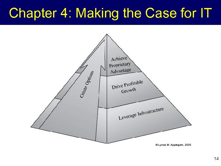 Chapter 4: Making the Case for IT 14