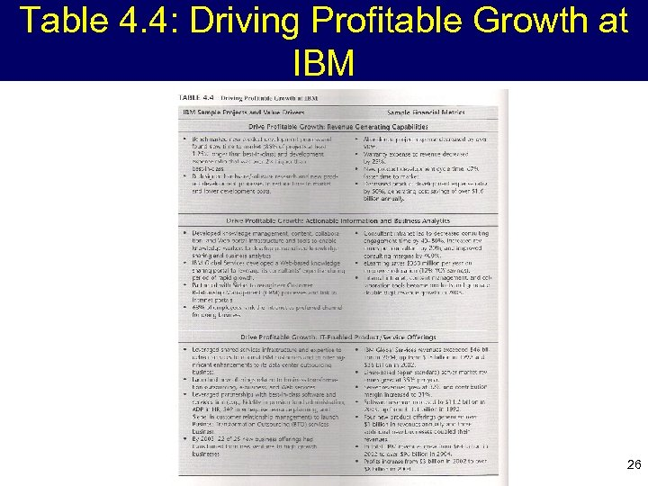 Table 4. 4: Driving Profitable Growth at IBM 26