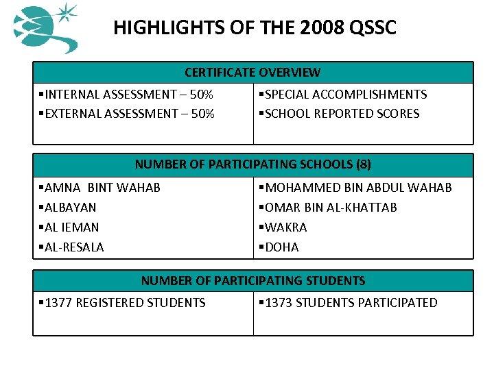 HIGHLIGHTS OF THE 2008 QSSC CERTIFICATE OVERVIEW §INTERNAL ASSESSMENT – 50% §EXTERNAL ASSESSMENT –