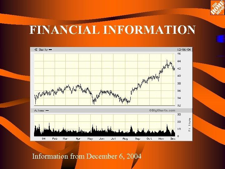 FINANCIAL INFORMATION Information from December 6, 2004